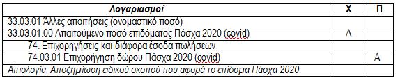 SLOT-2106-2020